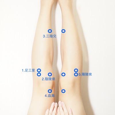 脚(足)のツボ